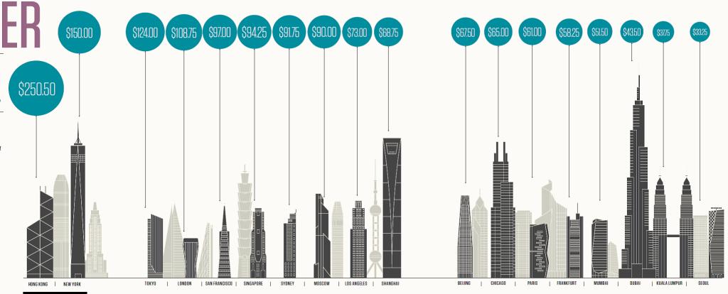 skyscraper-1024x414